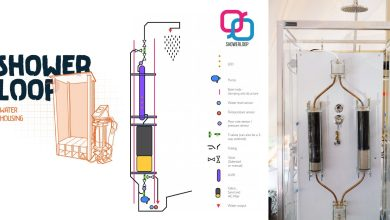 Photo of ShowerLoop : traîner sous la douche sans gaspiller eau et énergie devient possible !