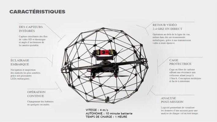 elios_drone-anti-chocs