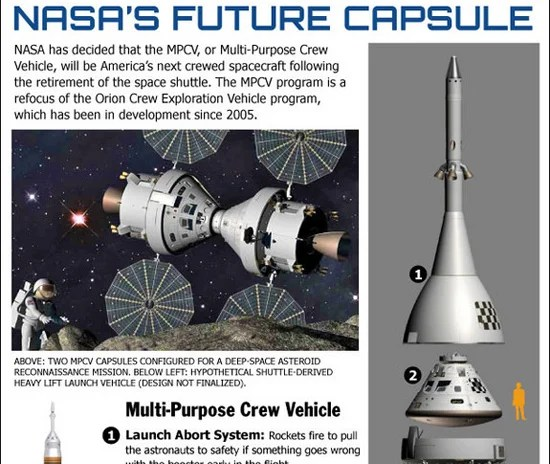 A Closer Look at NASA's Multi-Purpose Crew Vehicle ...