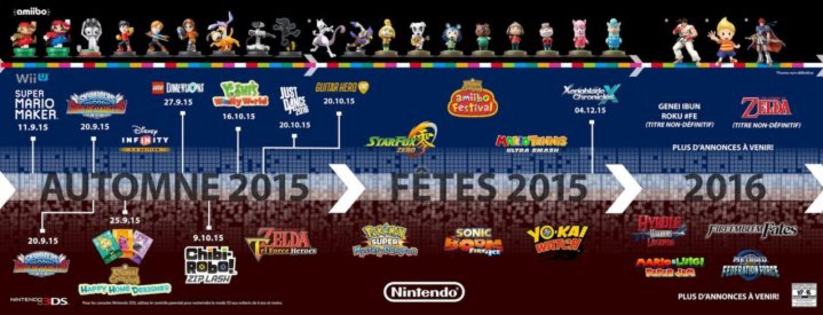date sortie jeux nintendo wii u 3ds (1)