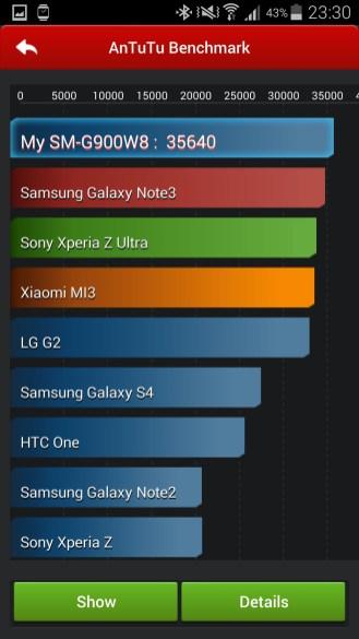 Samsung Galaxy S5 - Antutu - GeeksandCom
