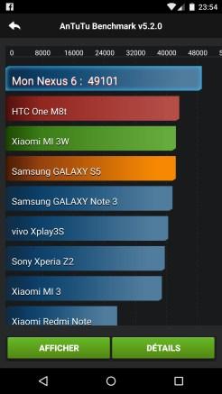 AnTuTu - Nexus 6 (Motorola) 1