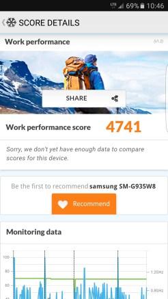 Samsung Galaxy S7 edge - PC Mark Work Score