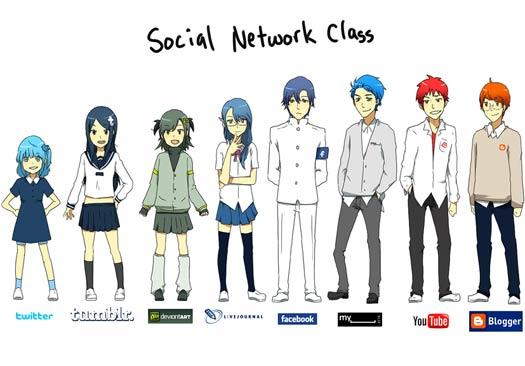 Kelas Jejaring Sosial