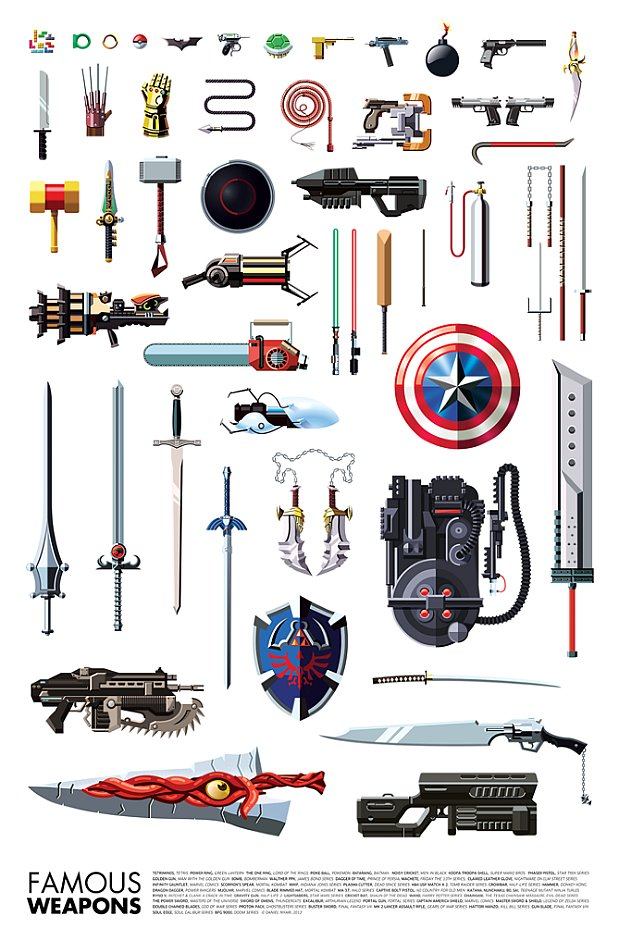 can you name them all 52 famous weapons from pop culture pic