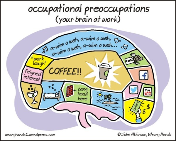 occupational-preoccupations