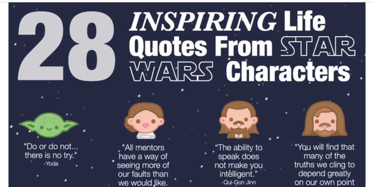 28 Inspiring Life Quotes From Star Wars Characters Infographic