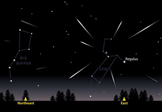 Location of Leonid meteor shower in the sky