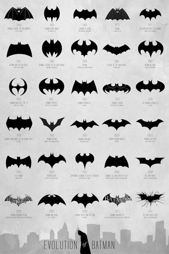 Batman logo from 1940 through 2012