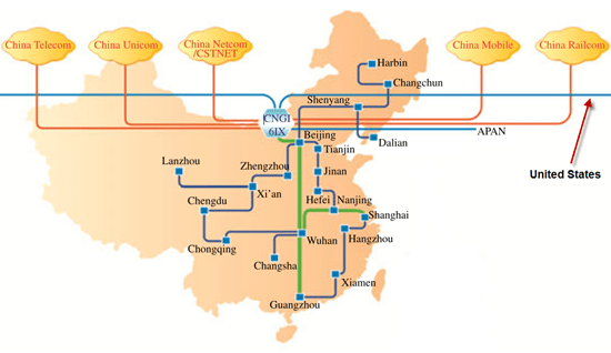 Chinese Internet network topology