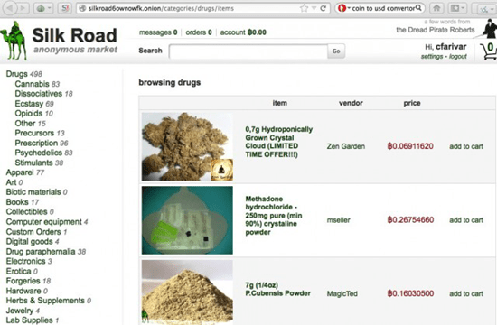 Silk Road - the anonymous market