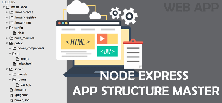 Build Node Express App Structure | Geeks Trick