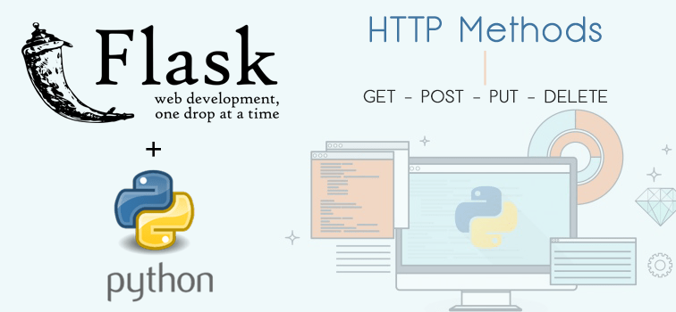 Python - http Get and Post methods in Flask | Geeks Trick