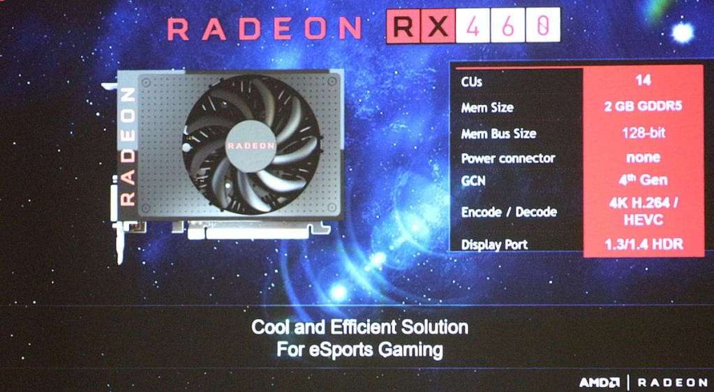 AMD Radeon-RX-460-Specifications