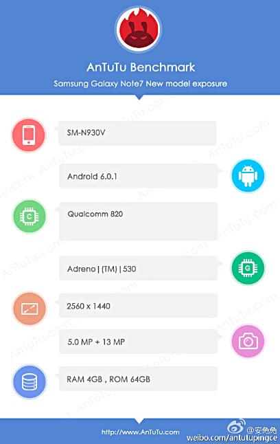 Galaxy-Note-7-AnTuTu
