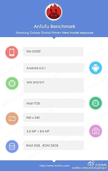Samsung Galaxy Grand Prime+ Specs Leaked Through AnTuTu