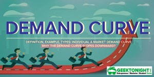 Demand Curve | Definition, Type, Example