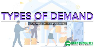 Types of Demand in Economics [with Infographic]