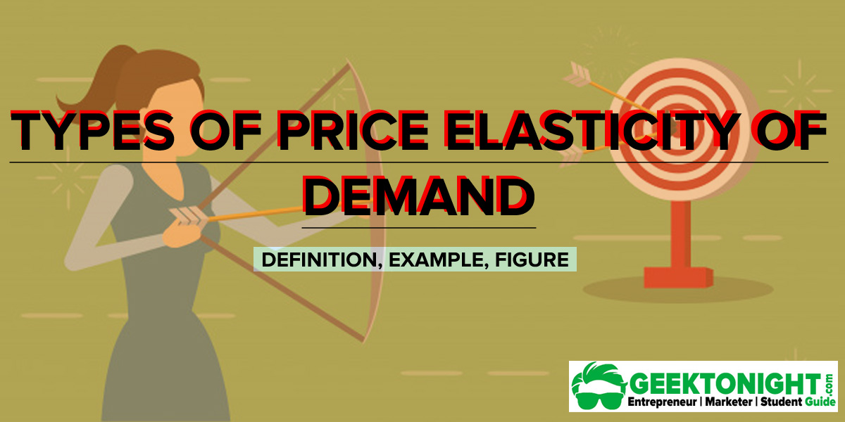 Types of Price Elasticity of Demand |  Definition, Example, Figure