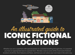 Iconic fictional locations from film and TV Infographic