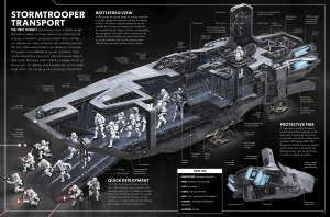 Star Wars: The Force Awakens Vehicle Cross Sections