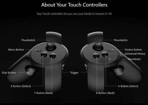 Oculus Touch Virtual Reality Controllers Officially Launch ...
