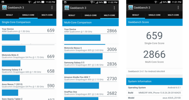 Asus-Zenfone-Max-Review-2016-GeekBench-Benchmarks