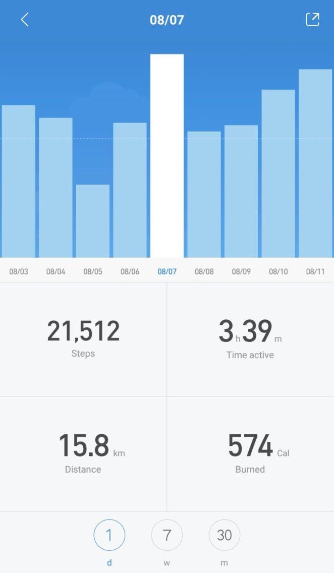 Mi-Fit-Step-tracker