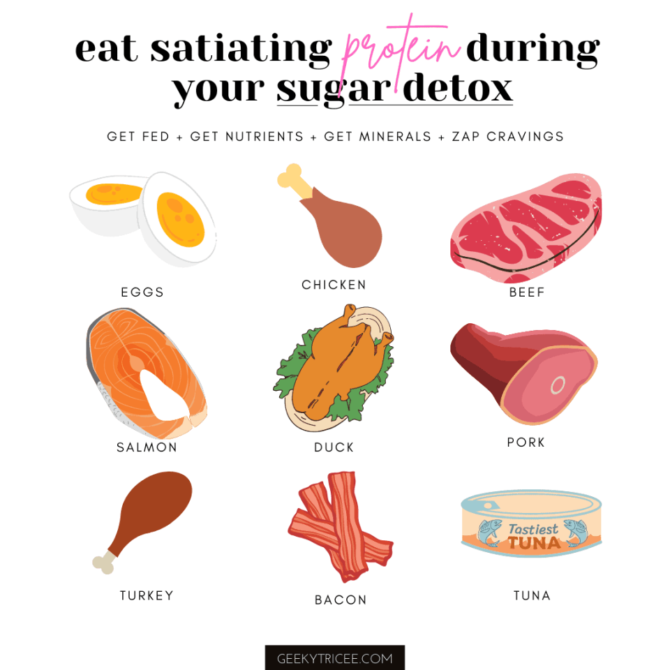 What proteins to eat for sugar detox and comfortable transition to low carb keto