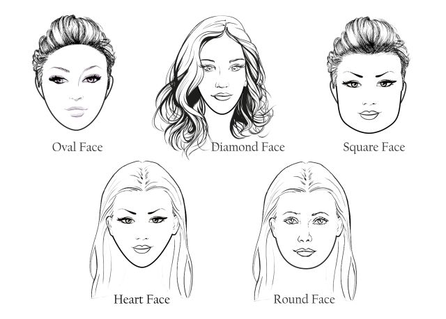 how to choose the right jewelry that flatters your face