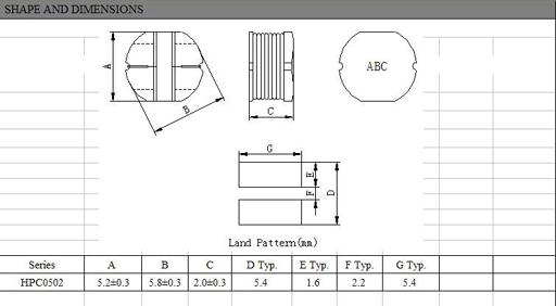HPC0502 info
