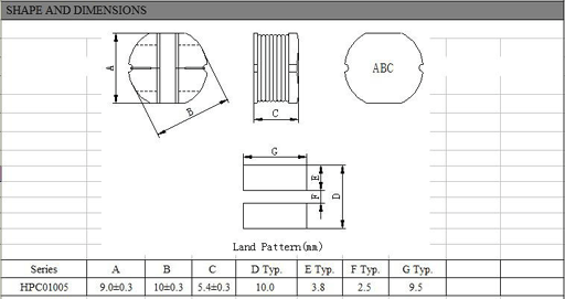 HPC1005 info