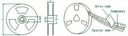 HSMI322522 reel