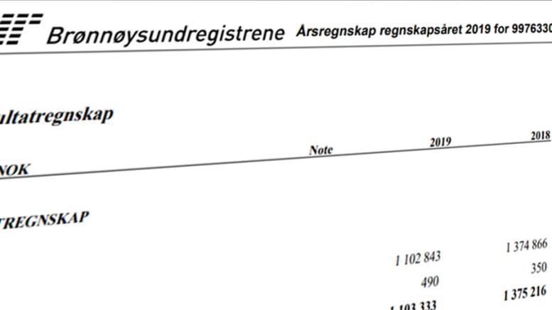 GIKK I PLUSS: Agder Skilt og Reklame gikk med et lite overskudd i 2019, viser regnskapstallene fra Brønnøysundregistret. Illustrasjonsfoto