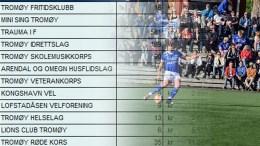 PENGEDRYSS: Flere lag og foreninger på Tromøy fikk overført penger fra Grasrotandelen i fjor. Arkivfoto/Montasje