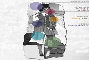 Dossiê online busca ser nova ferramenta no combate ao feminicídio no Brasil