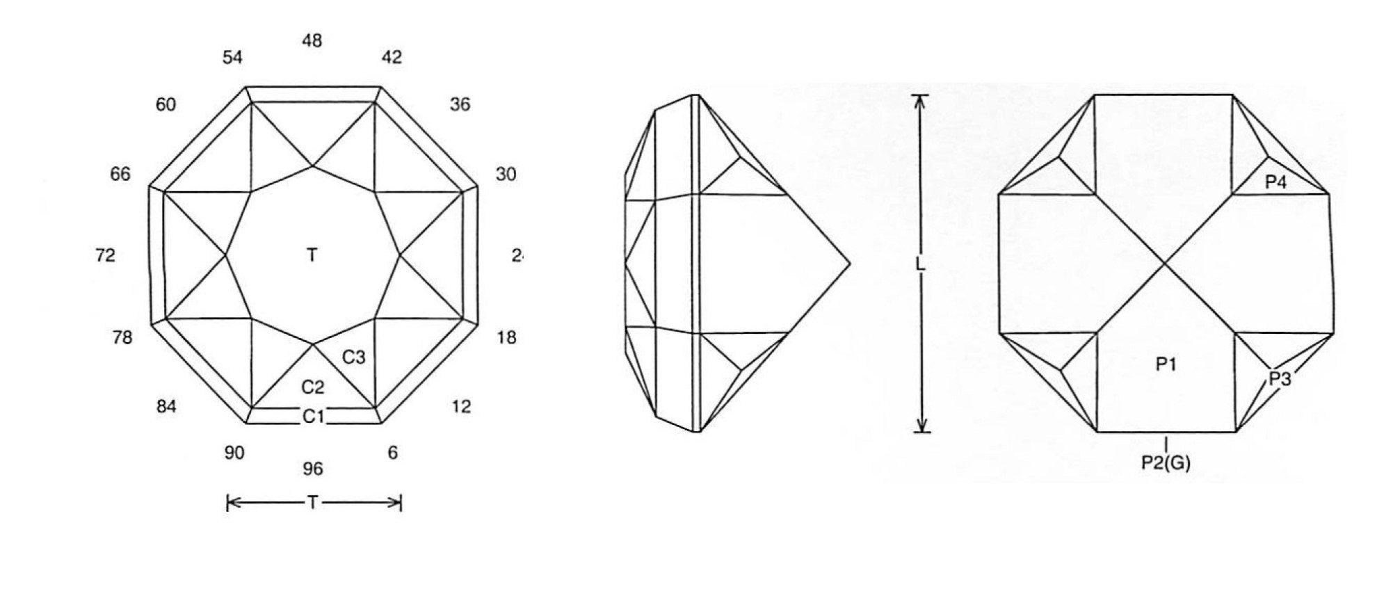 Gem Cutting Diagram