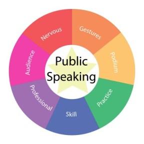 public speaking checklists