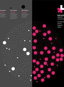 Thumbnail Of HeForShe_IMPACT10x10x10_ParityReport_Corporate_Final_2016