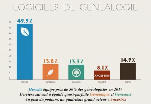 Actualité généalogique GenBecle