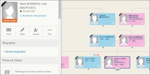Genealogie Gratuite MyHeritage