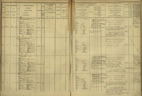 Pourquoi consulter les sites des archives départementales - Matricules