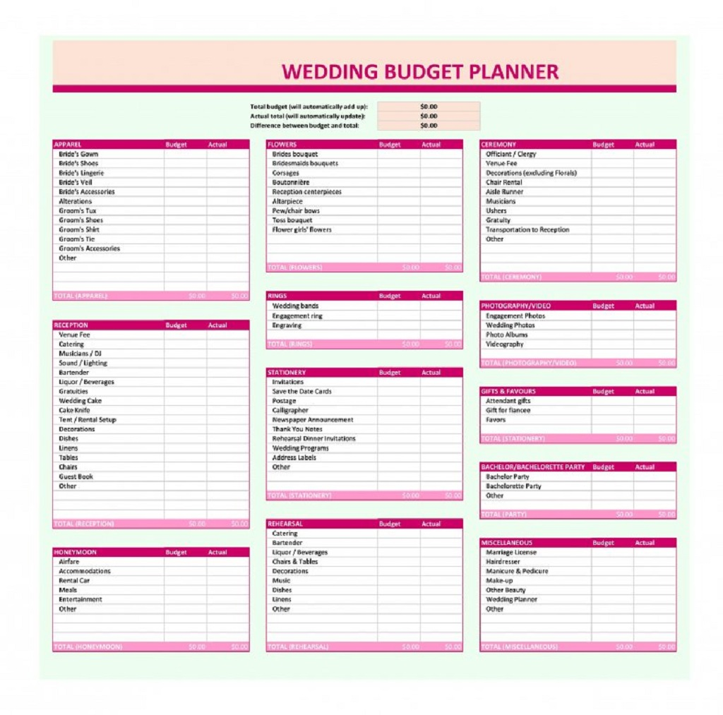 Wedding Budget Spreadsheet Template Examples