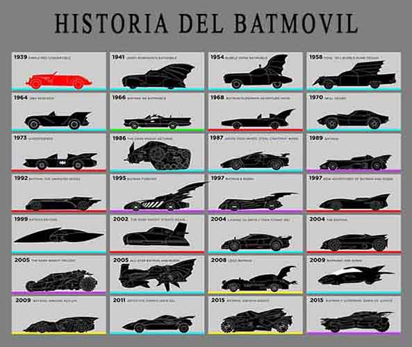 976) 26-05-15 Bat-movil-Humor