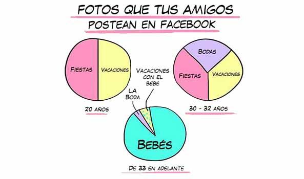 1423) 23-11-16 Amigos-fotos-Facebook-Humor