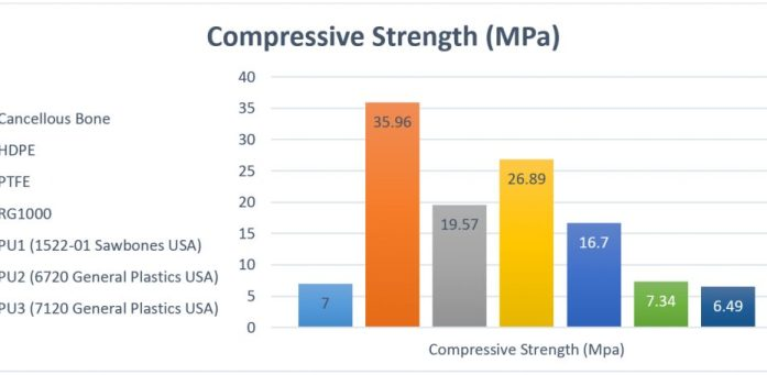 Compressive Strength Chart.docx