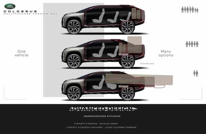 L'étude de conception de Land Rover Colossus est le mélange parfait d'un SUV et d'un Pick up