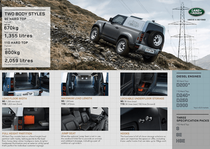 Land Rover Defender utilitaire  Le HARD TOP disponible