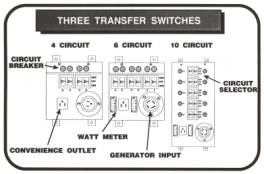 home generator transfer switch wiring diagram wiring diagram up to a house generator wiring diagram home diagrams