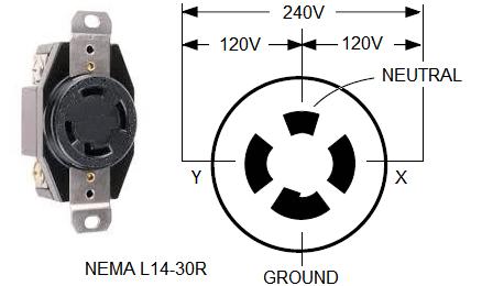 Nema Connector L14 30 120 240v